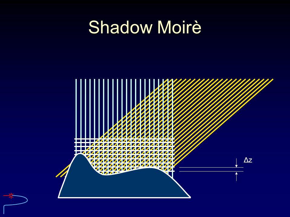 Shadow Moirè ΔzΔz