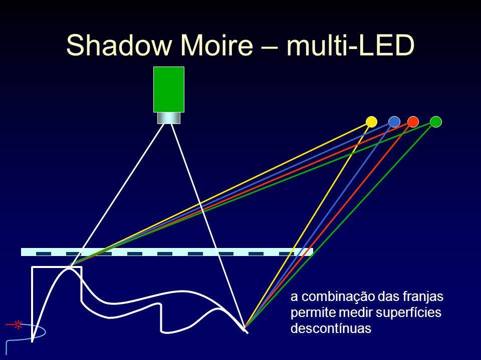 Shadow Moire – multi-LED a combinação das franjas permite medir superfícies descontínuas