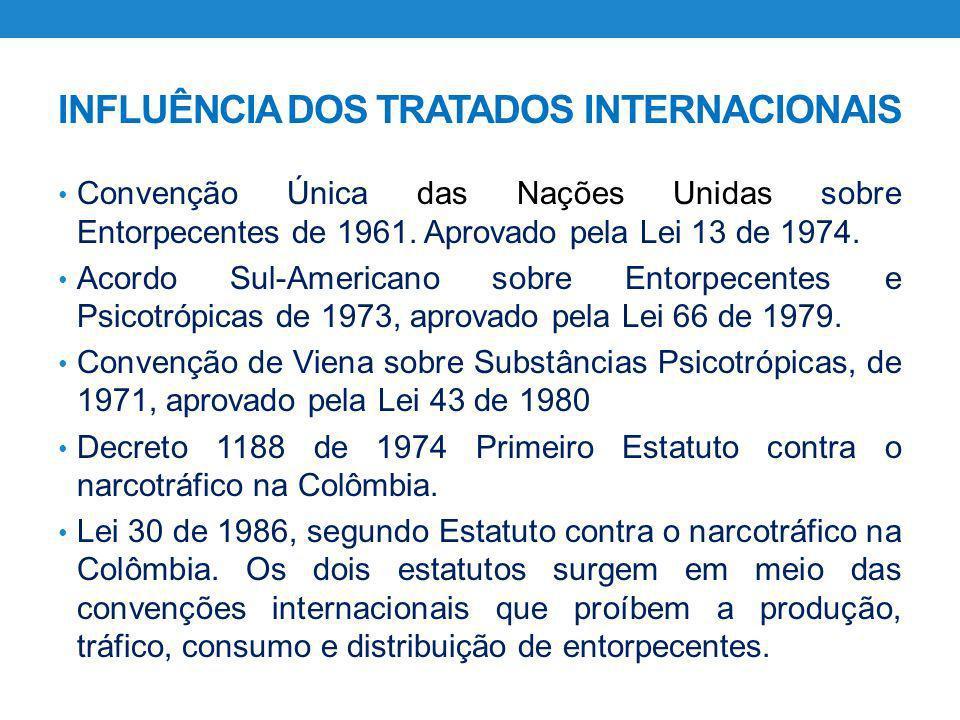 INFLUÊNCIA DOS TRATADOS INTERNACIONAIS Convenção Única das Nações Unidas sobre Entorpecentes de 1961. Aprovado pela Lei 13 de 1974. Acordo Sul-America