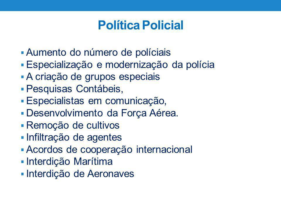 Política Policial Aumento do número de políciais Especialização e modernização da polícia A criação de grupos especiais Pesquisas Contábeis, Especiali
