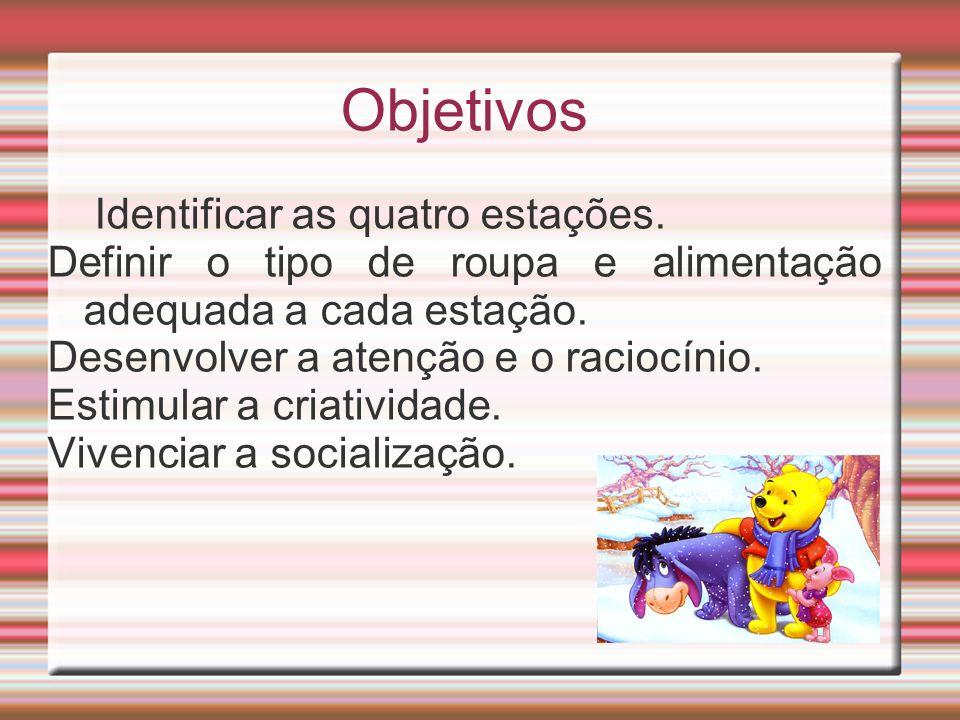 Recursos Didáticos C OMPUTADOR M ULTIMÍDIA M ÁQUINA DIGITAL I NTERNET R EVISTAS