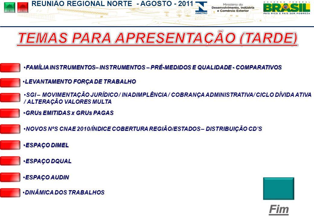 REUNIÃO REGIONAL NORTE - AGOSTO - 2011 SGI – MOVIMENTAÇÃO JURÍDICO / INADIMPLÊNCIA / COBRANÇA ADMINISTRATIVA/ CICLO DÍVIDA ATIVA / ALTERAÇÃO VALORES MULTASGI – MOVIMENTAÇÃO JURÍDICO / INADIMPLÊNCIA / COBRANÇA ADMINISTRATIVA/ CICLO DÍVIDA ATIVA / ALTERAÇÃO VALORES MULTASGI – MOVIMENTAÇÃO JURÍDICO / INADIMPLÊNCIA / COBRANÇA ADMINISTRATIVA/ CICLO DÍVIDA ATIVA / ALTERAÇÃO VALORES MULTASGI – MOVIMENTAÇÃO JURÍDICO / INADIMPLÊNCIA / COBRANÇA ADMINISTRATIVA/ CICLO DÍVIDA ATIVA / ALTERAÇÃO VALORES MULTA FAMÍLIA INSTRUMENTOS– INSTRUMENTOS – PRÉ-MEDIDOS E QUALIDADE - COMPARATIVOSFAMÍLIA INSTRUMENTOS– INSTRUMENTOS – PRÉ-MEDIDOS E QUALIDADE - COMPARATIVOS NOVOS NºS CNAE 2010/ÍNDICE COBERTURA REGIÃO/ESTADOS – DISTRIBUIÇÃO CDSNOVOS NºS CNAE 2010/ÍNDICE COBERTURA REGIÃO/ESTADOS – DISTRIBUIÇÃO CDSNOVOS NºS CNAE 2010/ÍNDICE COBERTURA REGIÃO/ESTADOS – DISTRIBUIÇÃO CDSNOVOS NºS CNAE 2010/ÍNDICE COBERTURA REGIÃO/ESTADOS – DISTRIBUIÇÃO CDS ESPAÇO DIMELESPAÇO DIMELESPAÇO DIMELESPAÇO DIMEL ESPAÇO DQUALESPAÇO DQUALESPAÇO DQUALESPAÇO DQUAL ESPAÇO AUDINESPAÇO AUDINESPAÇO AUDINESPAÇO AUDIN LEVANTAMENTO FORÇA DE TRABALHOLEVANTAMENTO FORÇA DE TRABALHOLEVANTAMENTO FORÇA DE TRABALHOLEVANTAMENTO FORÇA DE TRABALHO DINÂMICA DOS TRABALHOSDINÂMICA DOS TRABALHOSDINÂMICA DOS TRABALHOSDINÂMICA DOS TRABALHOS GRUs EMITIDAS x GRUs PAGASGRUs EMITIDAS x GRUs PAGASGRUs EMITIDAS x GRUs PAGASGRUs EMITIDAS x GRUs PAGAS