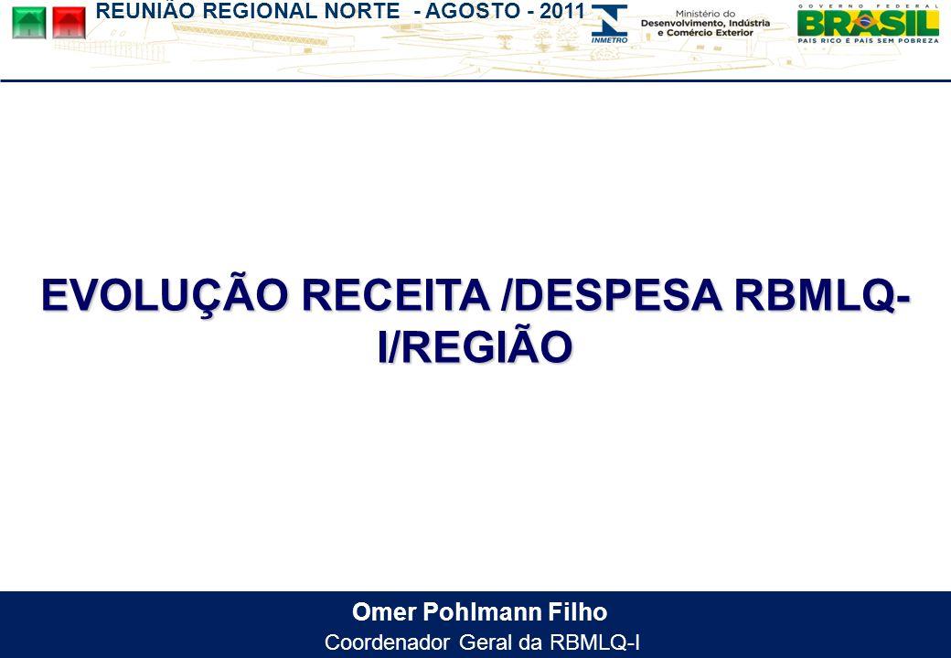 REUNIÃO REGIONAL NORTE - AGOSTO - 2011 Omer Pohlmann Filho Coordenador Geral da RBMLQ-I EVOLUÇÃO RECEITA /DESPESA RBMLQ- I/REGIÃO