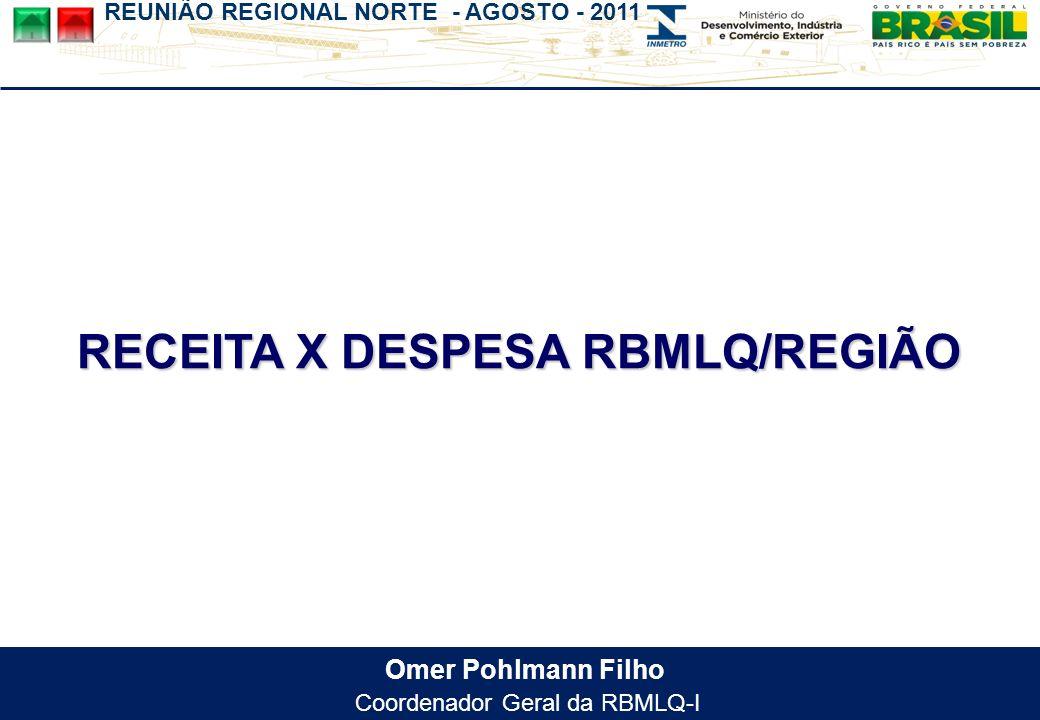 Omer Pohlmann Filho Coordenador Geral da RBMLQ-I RECEITA X DESPESA RBMLQ/REGIÃO