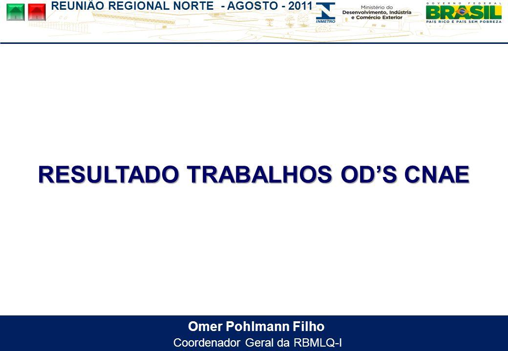 Omer Pohlmann Filho Coordenador Geral da RBMLQ-I RESULTADO TRABALHOS ODS CNAE