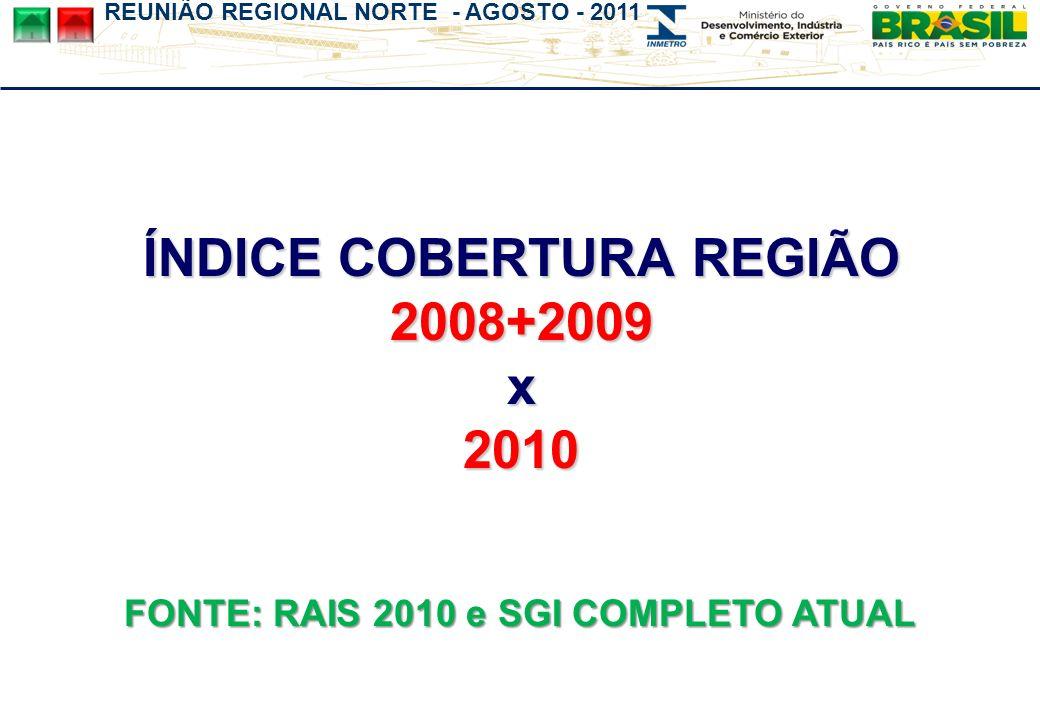 REUNIÃO REGIONAL NORTE - AGOSTO - 2011 ÍNDICE COBERTURA REGIÃO 2008+2009x2010 FONTE: RAIS 2010 e SGI COMPLETO ATUAL