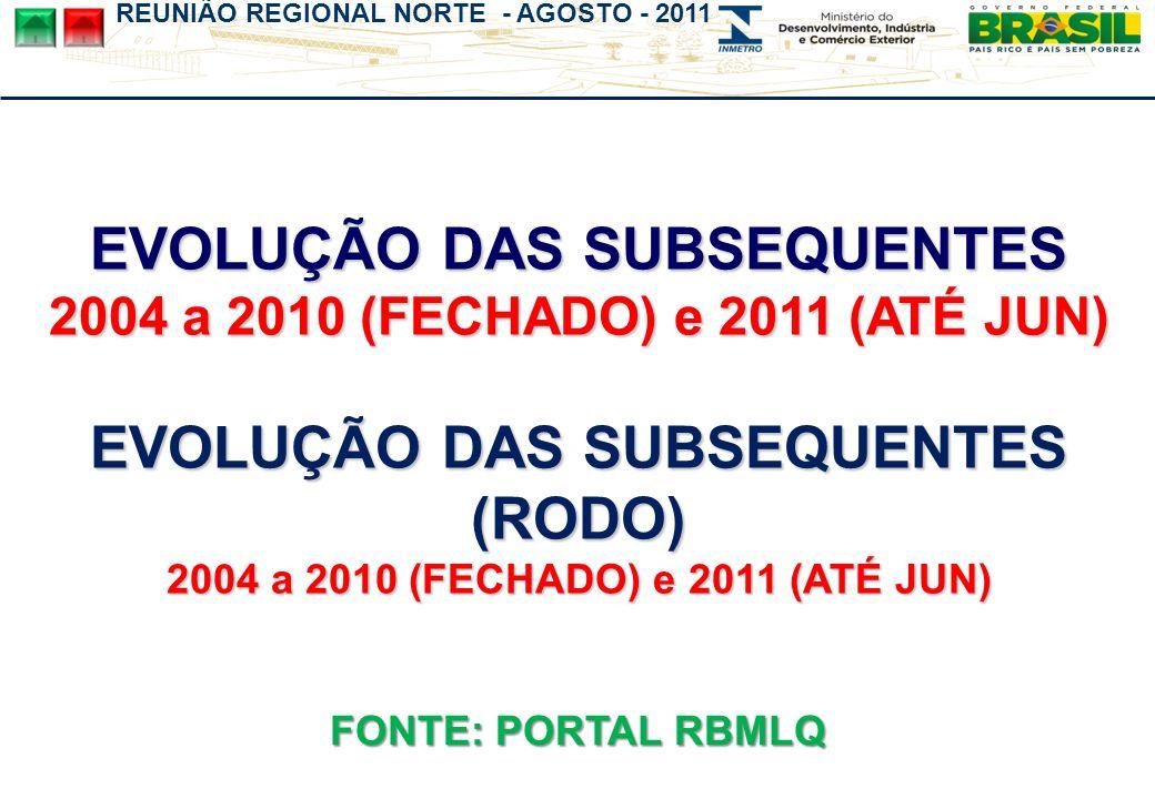 EVOLUÇÃO DAS SUBSEQUENTES 2004 a 2010 (FECHADO) e 2011 (ATÉ JUN) EVOLUÇÃO DAS SUBSEQUENTES (RODO) 2004 a 2010 (FECHADO) e 2011 (ATÉ JUN) FONTE: PORTAL RBMLQ
