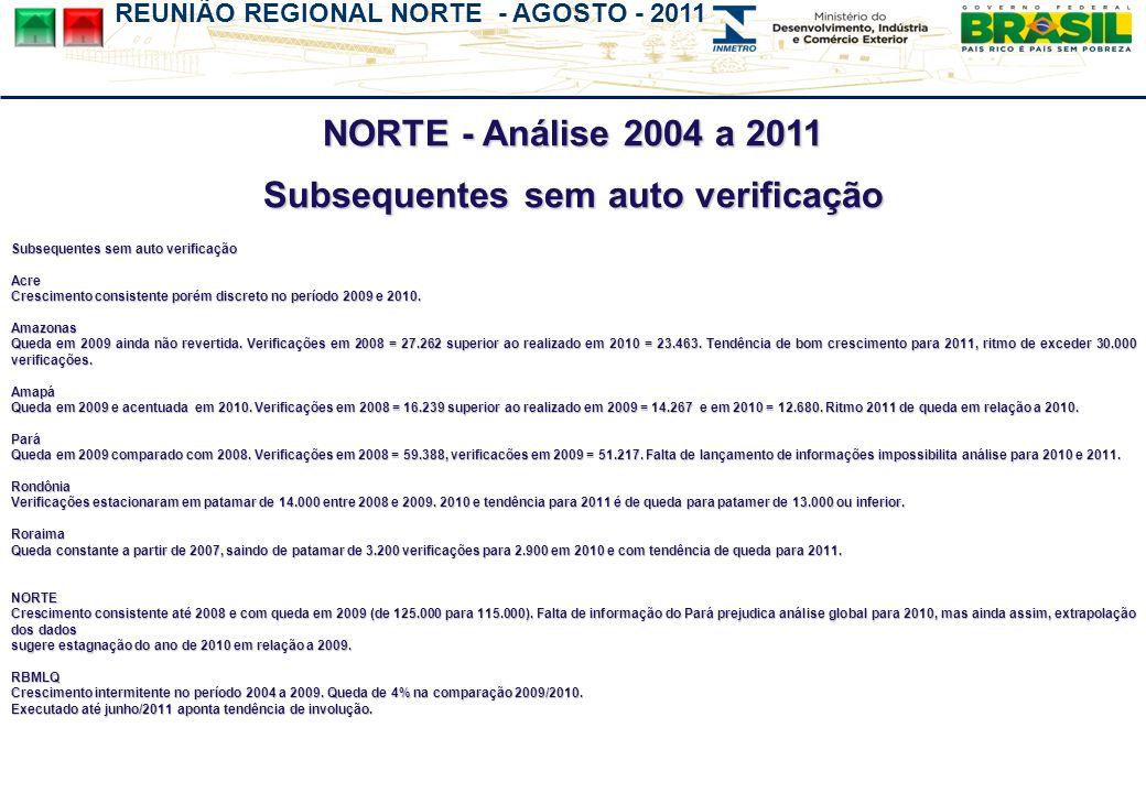 NORTE - Análise 2004 a 2011 Subsequentes sem auto verificação Acre Crescimento consistente porém discreto no período 2009 e 2010.