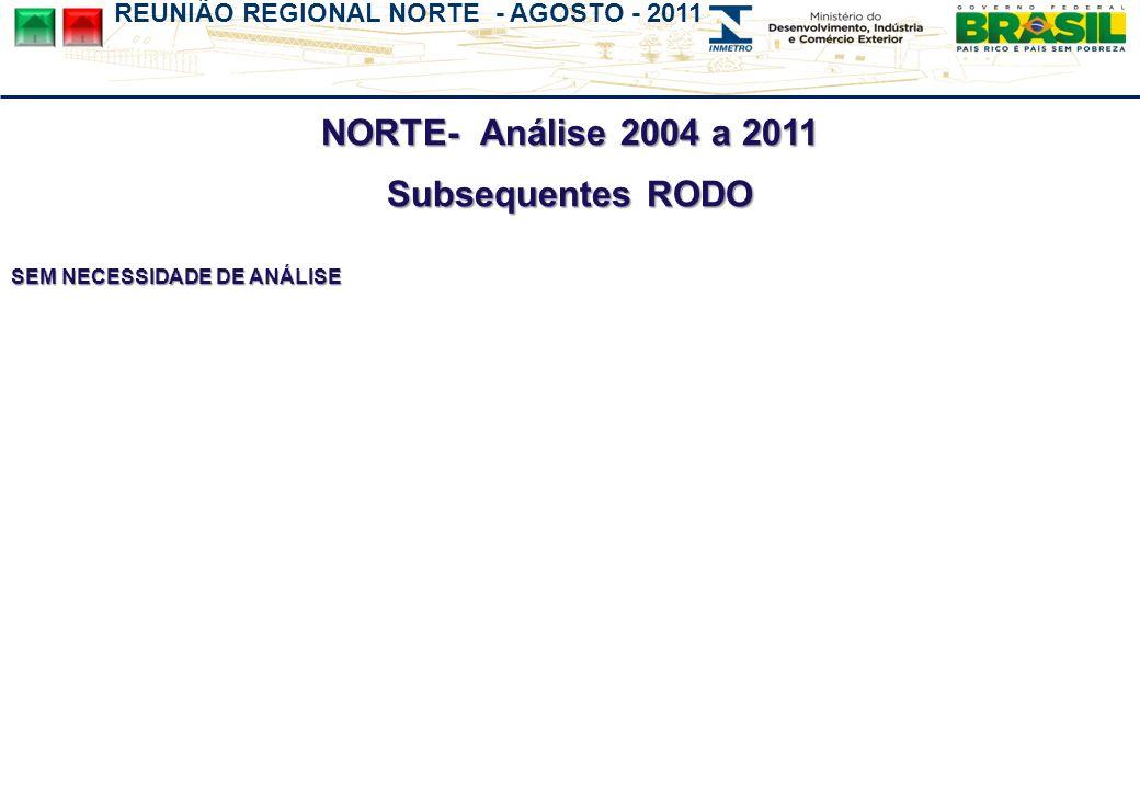 NORTE- Análise 2004 a 2011 Subsequentes RODO SEM NECESSIDADE DE ANÁLISE