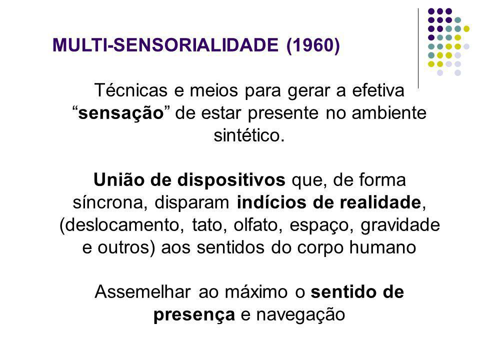 MULTI-SENSORIALIDADE (1960) Técnicas e meios para gerar a efetivasensação de estar presente no ambiente sintético. União de dispositivos que, de forma