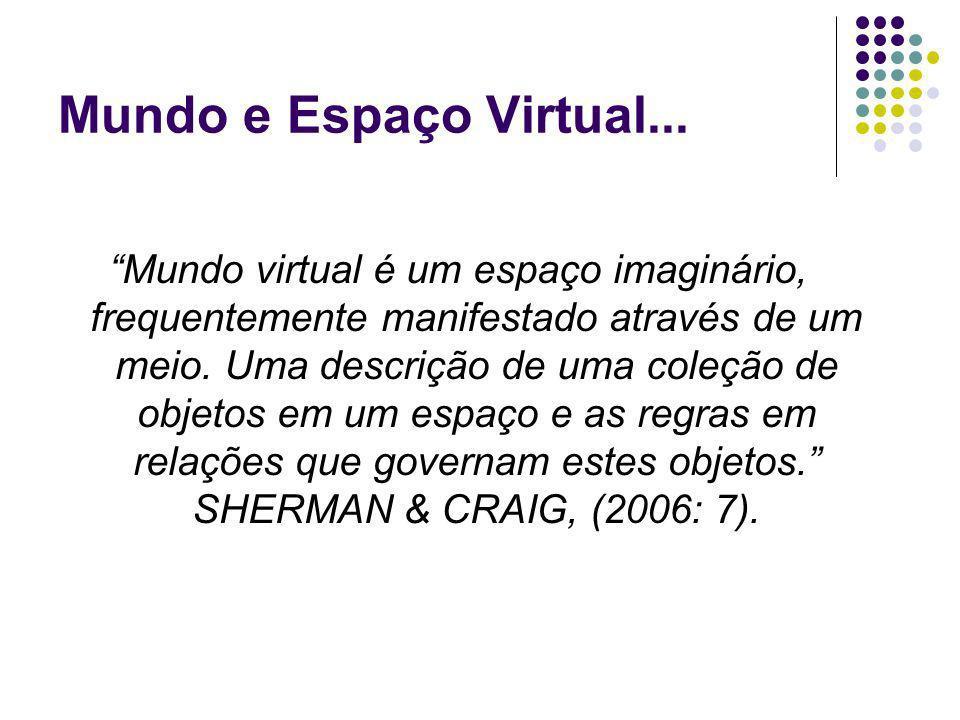 Mundo e Espaço Virtual... Mundo virtual é um espaço imaginário, frequentemente manifestado através de um meio. Uma descrição de uma coleção de objetos