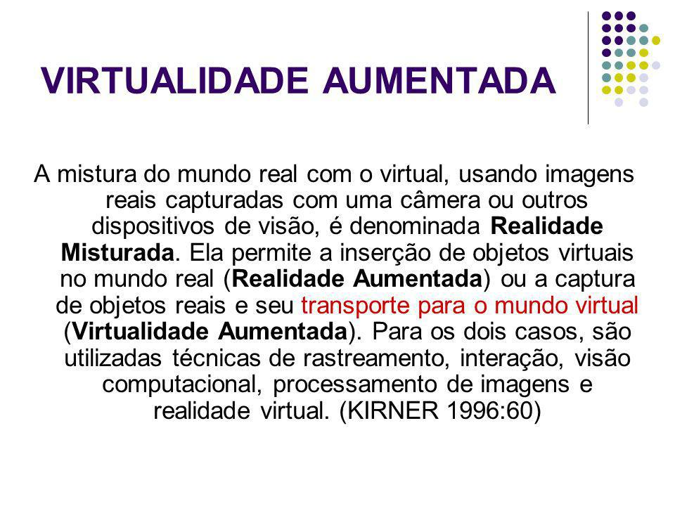 VIRTUALIDADE AUMENTADA A mistura do mundo real com o virtual, usando imagens reais capturadas com uma câmera ou outros dispositivos de visão, é denomi