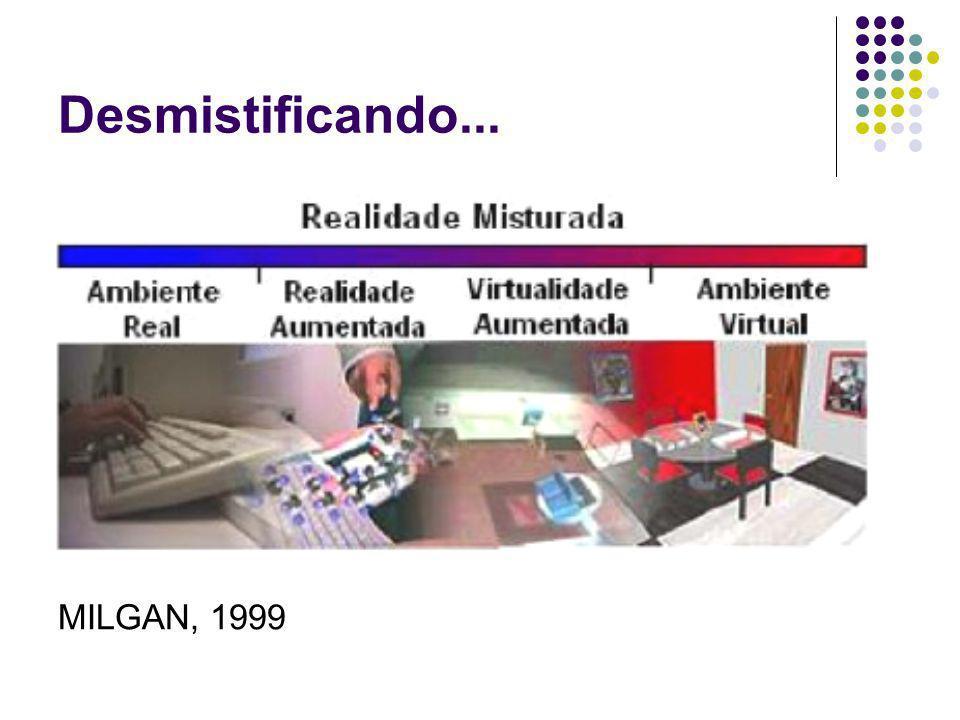 Desmistificando... MILGAN, 1999