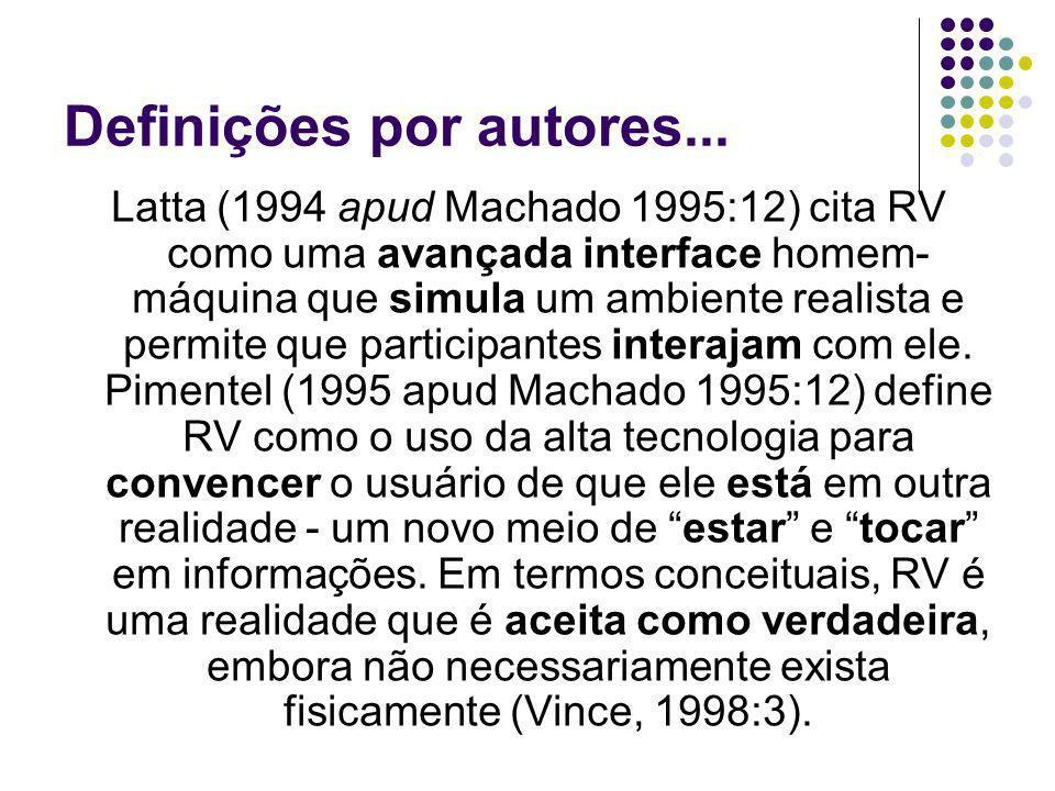 Definições por autores... Latta (1994 apud Machado 1995:12) cita RV como uma avançada interface homem- máquina que simula um ambiente realista e permi