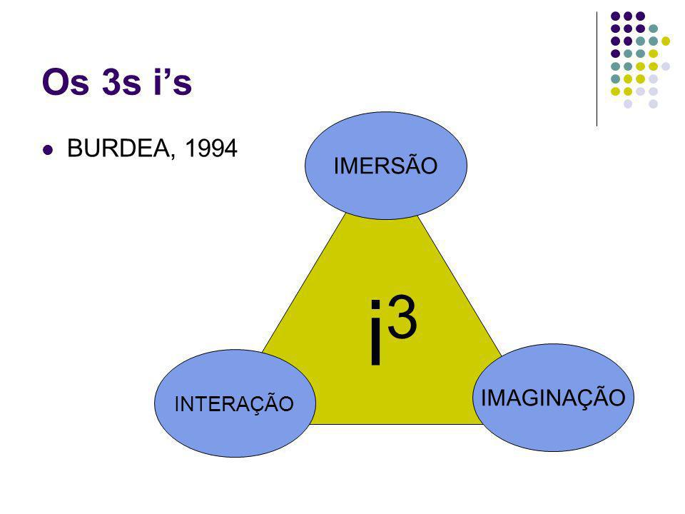 Os 3s is BURDEA, 1994 i3i3 IMERSÃO IMAGINAÇÃO INTERAÇÃO