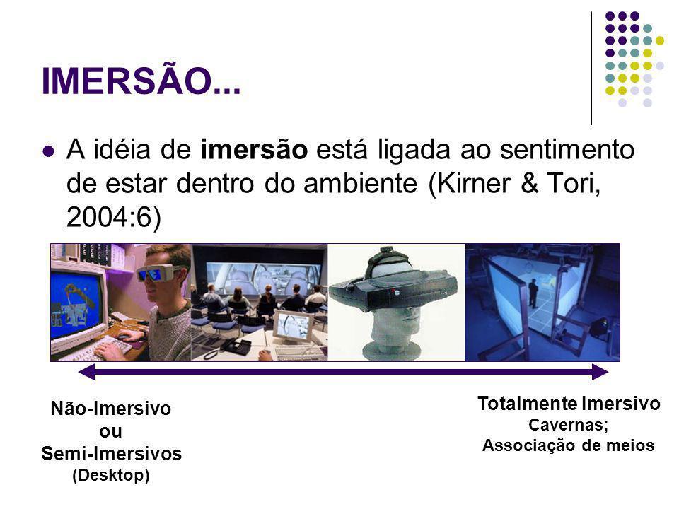IMERSÃO... A idéia de imersão está ligada ao sentimento de estar dentro do ambiente (Kirner & Tori, 2004:6) Não-Imersivo ou Semi-Imersivos (Desktop) T
