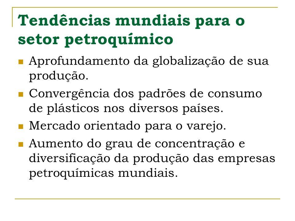 Tendências mundiais para o setor petroquímico Aprofundamento da globalização de sua produção. Convergência dos padrões de consumo de plásticos nos div