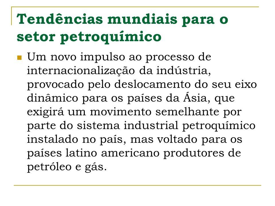 Tendências mundiais para o setor petroquímico Um novo impulso ao processo de internacionalização da indústria, provocado pelo deslocamento do seu eixo