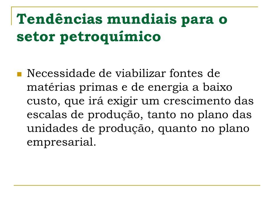 Tendências mundiais para o setor petroquímico Necessidade de viabilizar fontes de matérias primas e de energia a baixo custo, que irá exigir um cresci