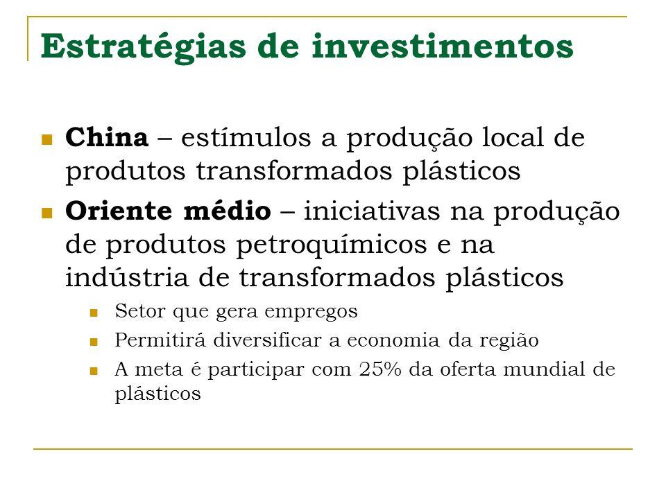 Estratégias de investimentos China – estímulos a produção local de produtos transformados plásticos Oriente médio – iniciativas na produção de produto