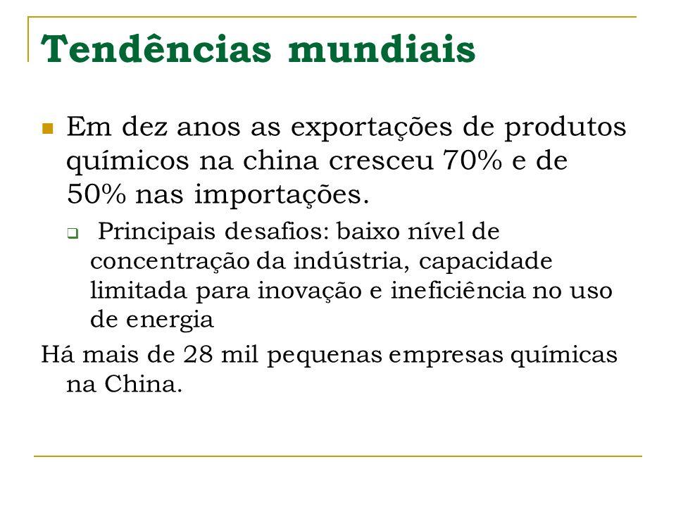 Tendências mundiais Em dez anos as exportações de produtos químicos na china cresceu 70% e de 50% nas importações. Principais desafios: baixo nível de