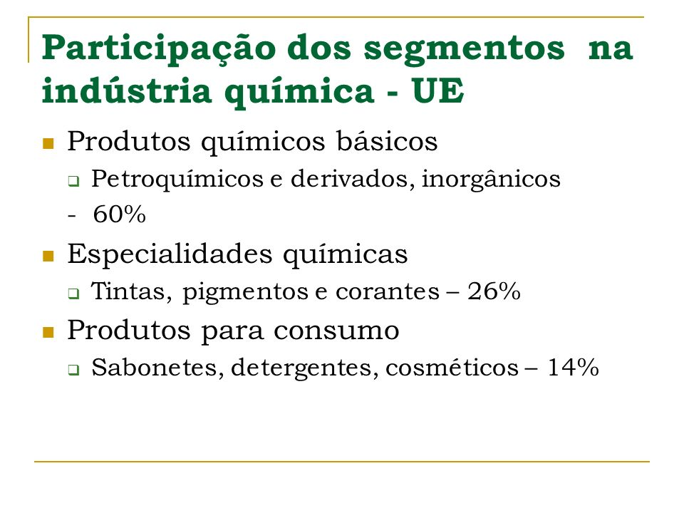 Participação dos segmentos na indústria química - UE Produtos químicos básicos Petroquímicos e derivados, inorgânicos - 60% Especialidades químicas Ti