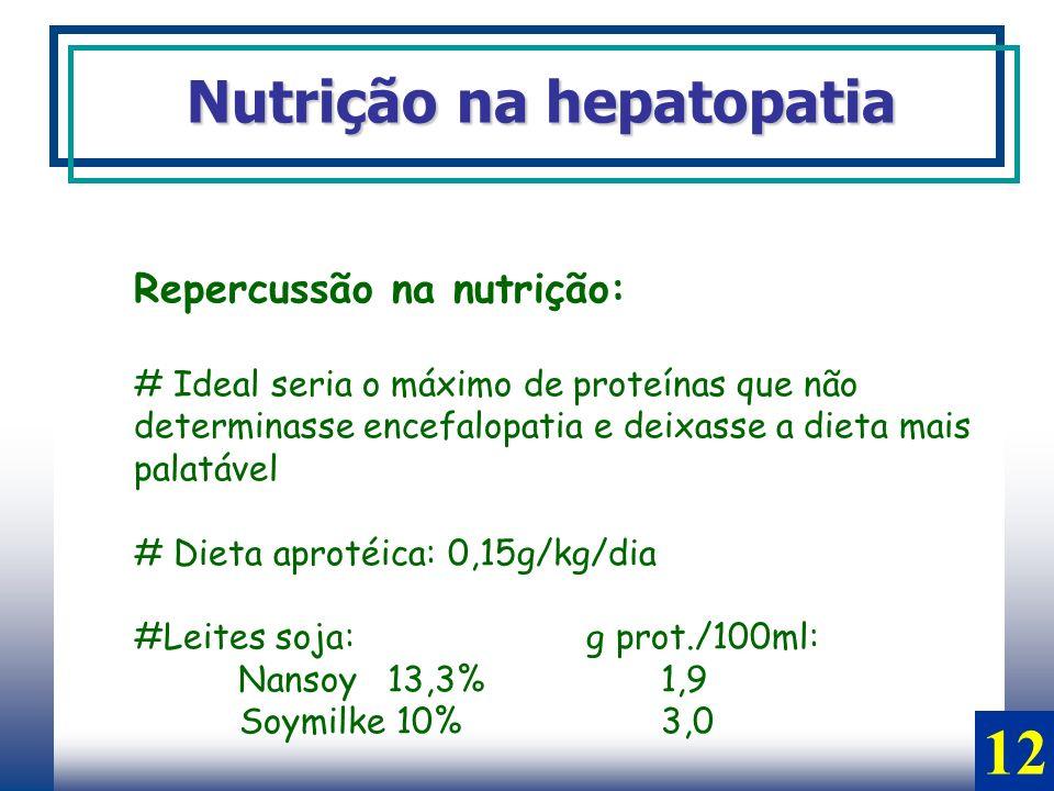 Repercussão na nutrição: # Ideal seria o máximo de proteínas que não determinasse encefalopatia e deixasse a dieta mais palatável # Dieta aprotéica: 0