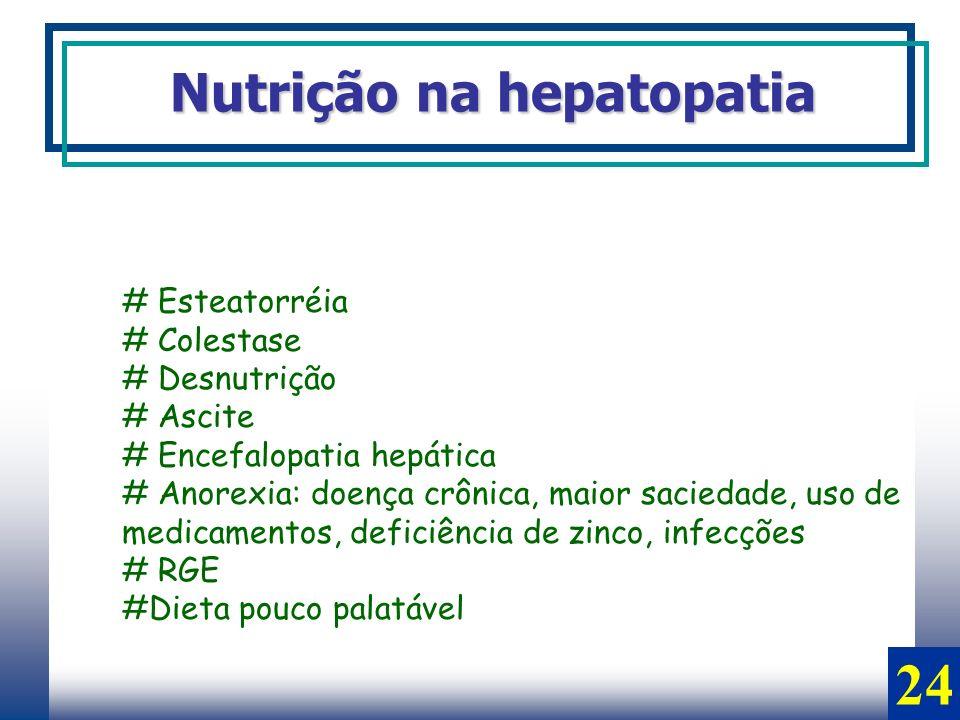 # Esteatorréia # Colestase # Desnutrição # Ascite # Encefalopatia hepática # Anorexia: doença crônica, maior saciedade, uso de medicamentos, deficiênc