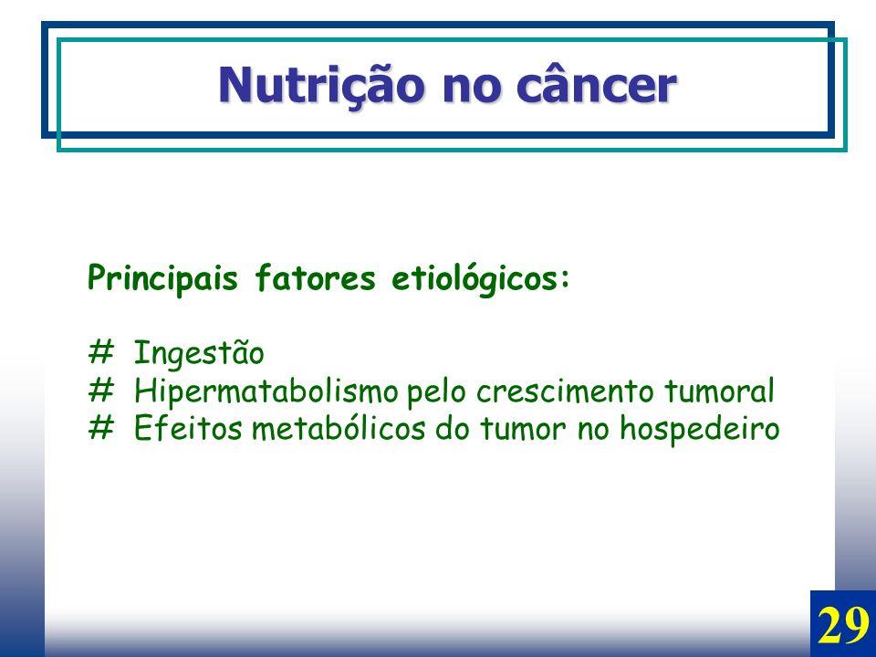 Nutrição no câncer Principais fatores etiológicos: # Ingestão # Hipermatabolismo pelo crescimento tumoral # Efeitos metabólicos do tumor no hospedeiro