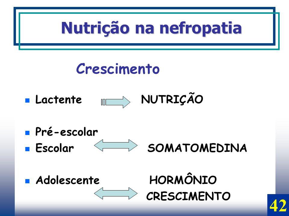 Lactente NUTRIÇÃO Pré-escolar Escolar SOMATOMEDINA Adolescente HORMÔNIO CRESCIMENTO Nutrição na nefropatia Crescimento 42