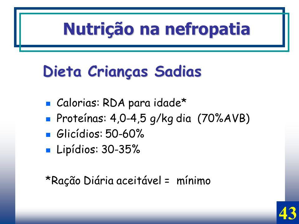 Calorias: RDA para idade* Proteínas: 4,0-4,5 g/kg dia (70%AVB) Glicídios: 50-60% Lipídios: 30-35% *Ração Diária aceitável = mínimo Nutrição na nefropa
