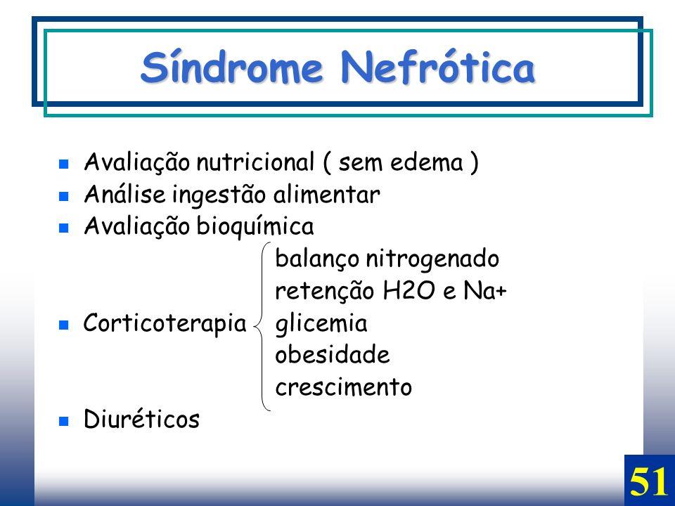 Avaliação nutricional ( sem edema ) Análise ingestão alimentar Avaliação bioquímica balanço nitrogenado retenção H2O e Na+ Corticoterapia glicemia obe