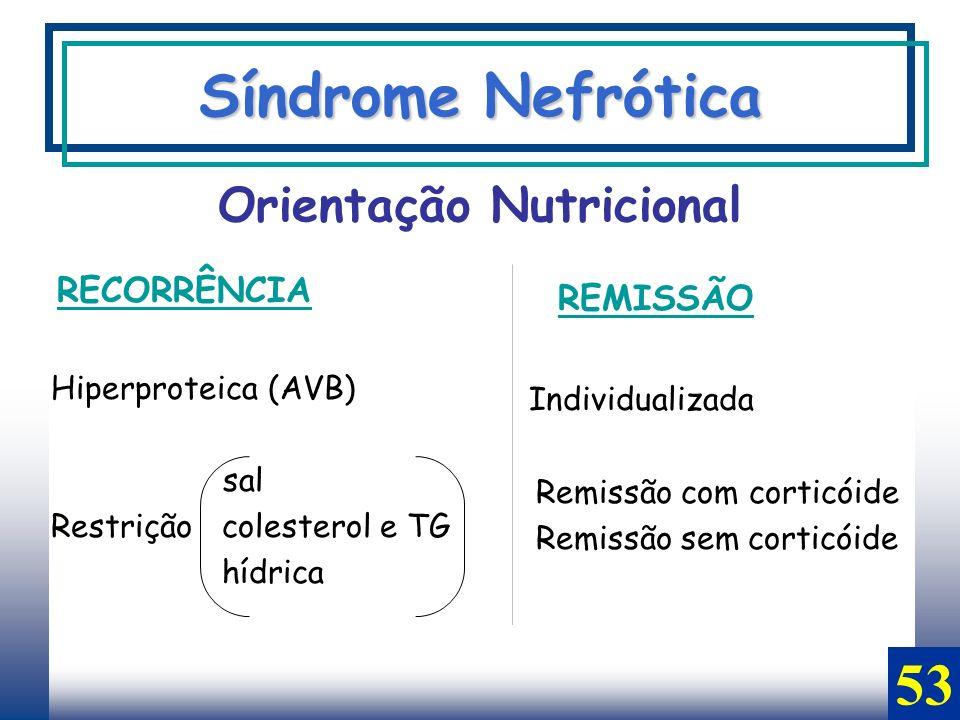 Orientação Nutricional RECORRÊNCIA Hiperproteica (AVB) sal Restrição colesterol e TG hídrica REMISSÃO Individualizada Remissão com corticóide Remissão