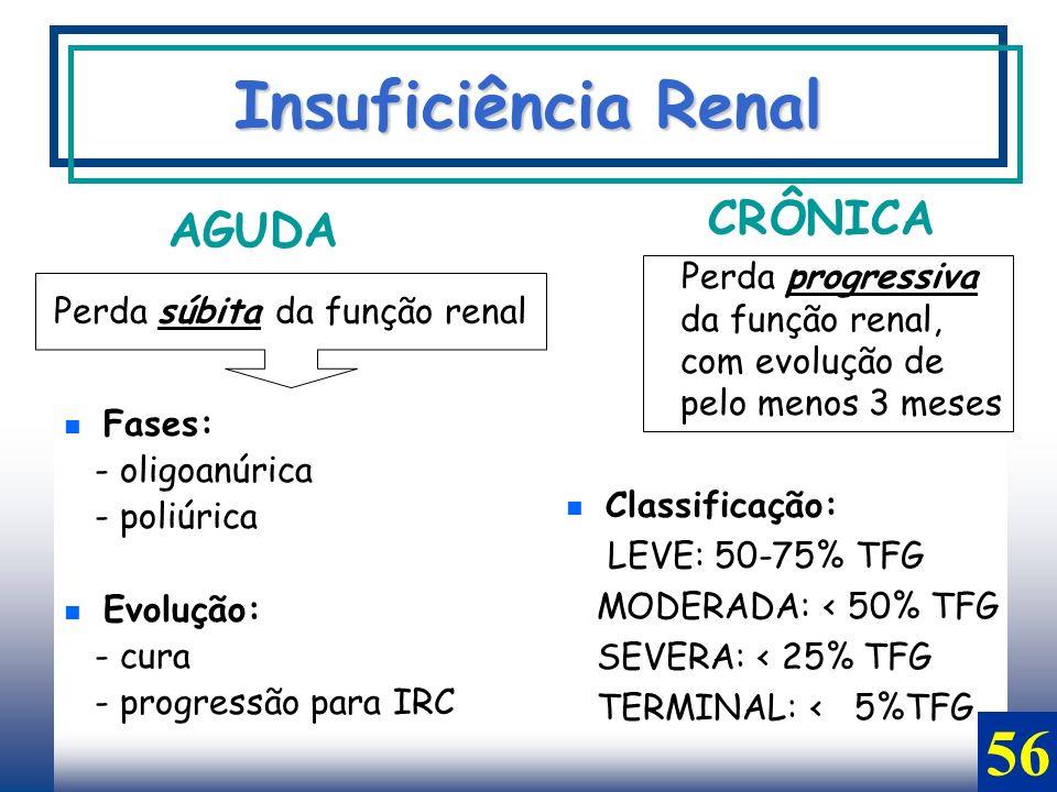 AGUDA Fases: - oligoanúrica - poliúrica Evolução: - cura - progressão para IRC CRÔNICA Perda progressiva da função renal, com evolução de pelo menos 3