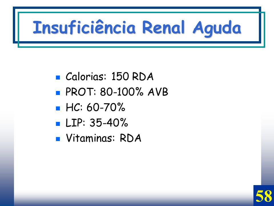 Calorias: 150 RDA PROT: 80-100% AVB HC: 60-70% LIP: 35-40% Vitaminas: RDA Insuficiência Renal Aguda 58
