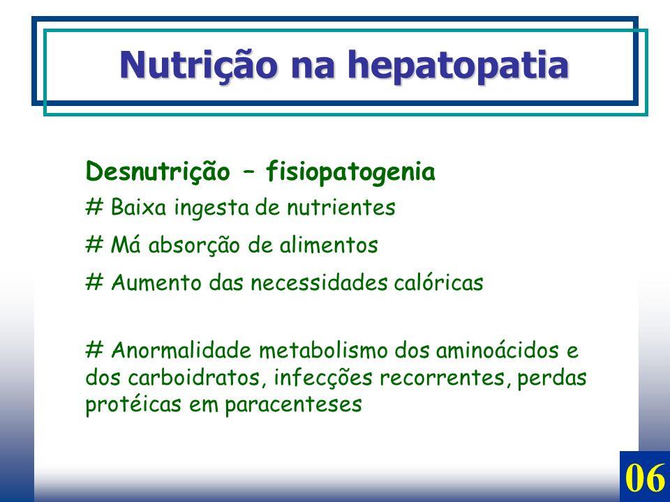 Desnutrição – fisiopatogenia # Baixa ingesta de nutrientes # Má absorção de alimentos # Aumento das necessidades calóricas # Anormalidade metabolismo