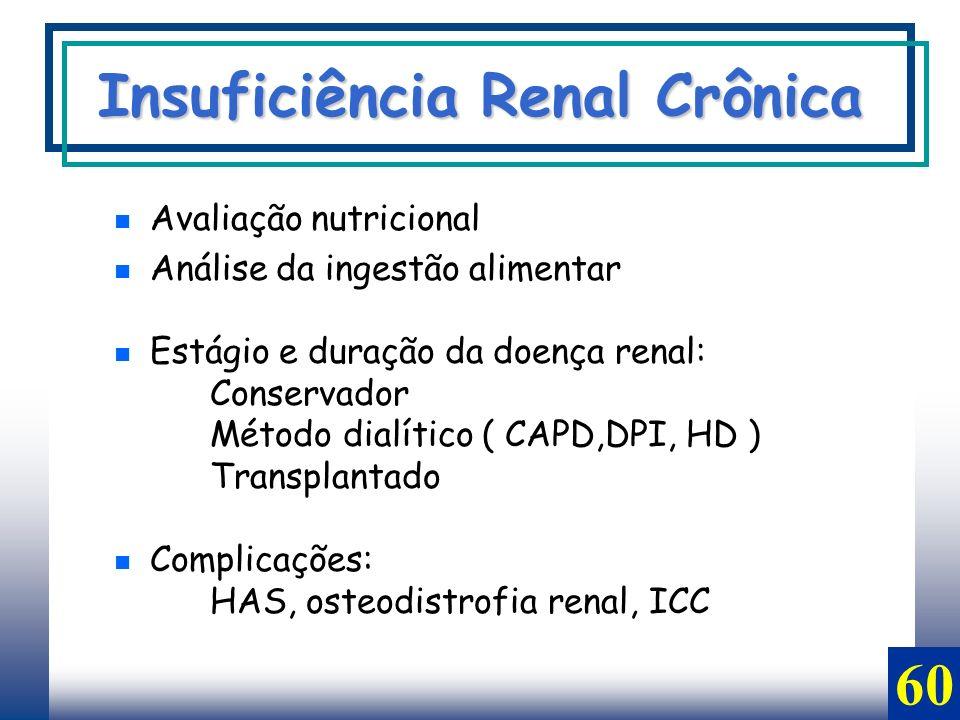 Avaliação nutricional Análise da ingestão alimentar Estágio e duração da doença renal: Conservador Método dialítico ( CAPD,DPI, HD ) Transplantado Com