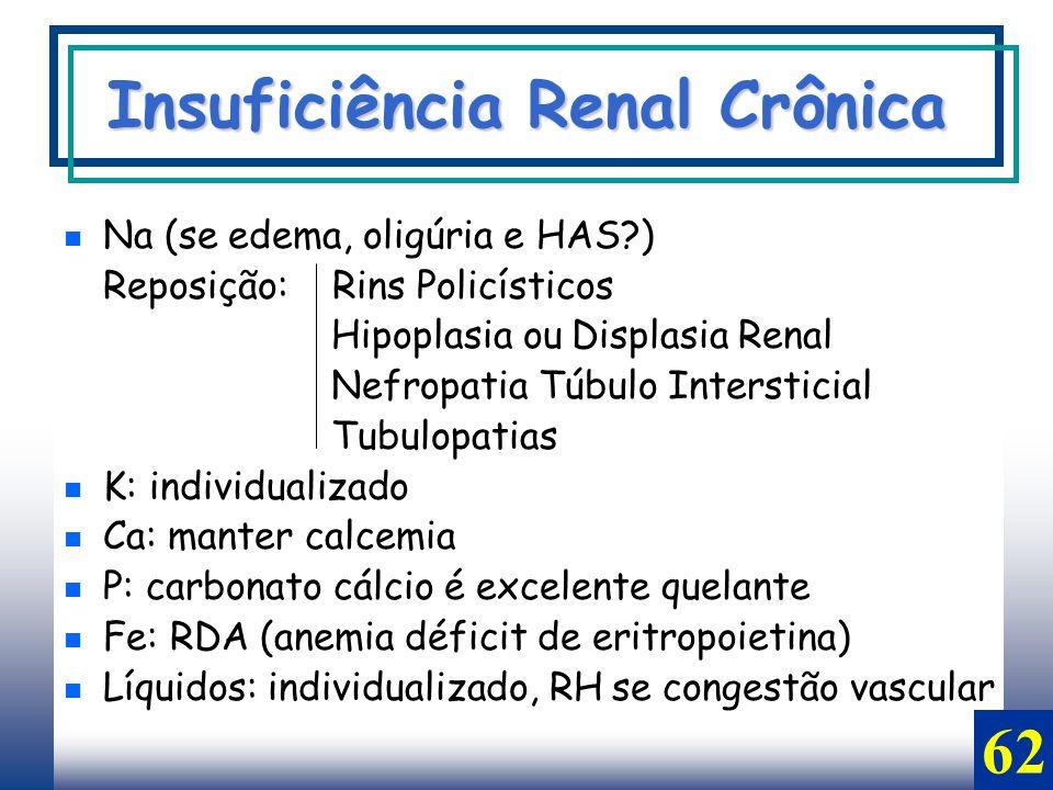 Na (se edema, oligúria e HAS?) Reposição: Rins Policísticos Hipoplasia ou Displasia Renal Nefropatia Túbulo Intersticial Tubulopatias K: individualiza