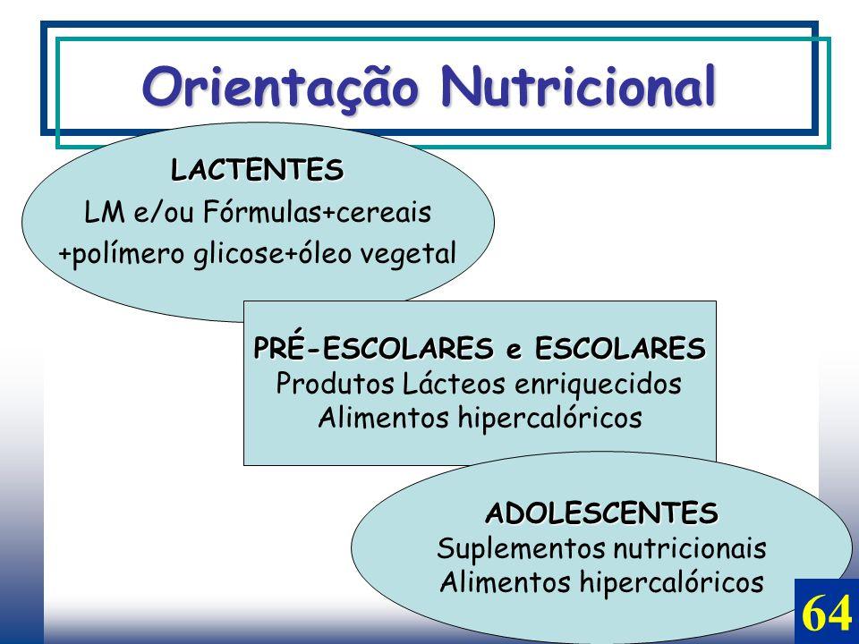 Orientação Nutricional LACTENTES LM e/ou Fórmulas+cereais +polímero glicose+óleo vegetal PRÉ-ESCOLARES e ESCOLARES Produtos Lácteos enriquecidos Alime