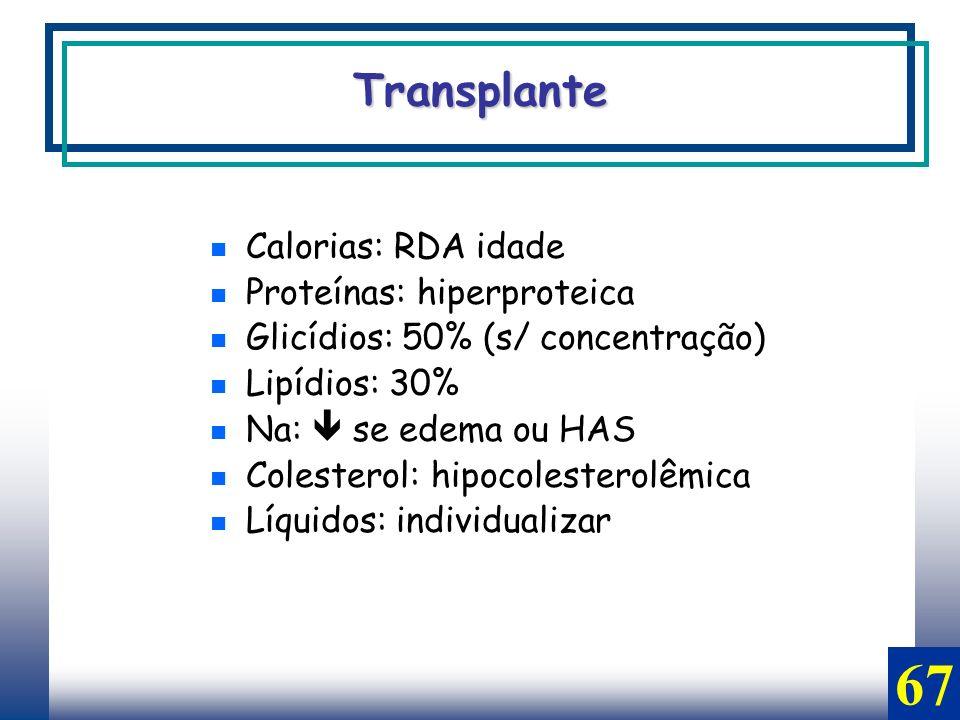 Transplante Calorias: RDA idade Proteínas: hiperproteica Glicídios: 50% (s/ concentração) Lipídios: 30% Na: se edema ou HAS Colesterol: hipocolesterol