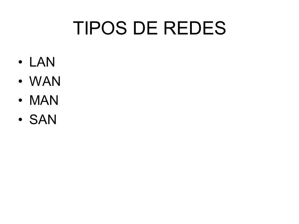 TIPOS DE REDES LAN WAN MAN SAN