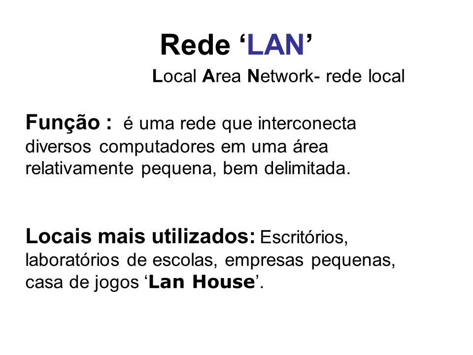 Rede LAN Local Area Network- rede local Função : é uma rede que interconecta diversos computadores em uma área relativamente pequena, bem delimitada.