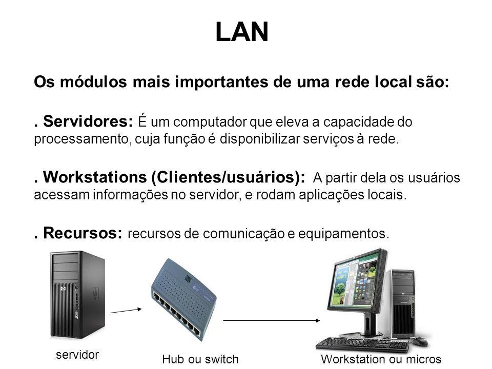 LAN Os módulos mais importantes de uma rede local são:. Servidores: É um computador que eleva a capacidade do processamento, cuja função é disponibili