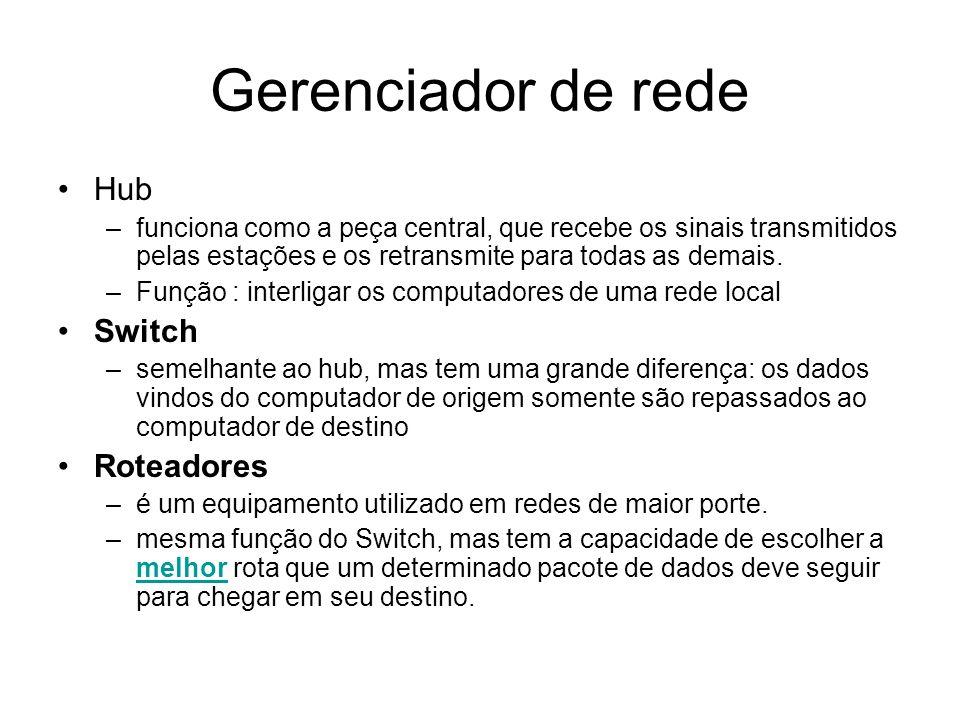 Gerenciador de rede Hub –funciona como a peça central, que recebe os sinais transmitidos pelas estações e os retransmite para todas as demais. –Função