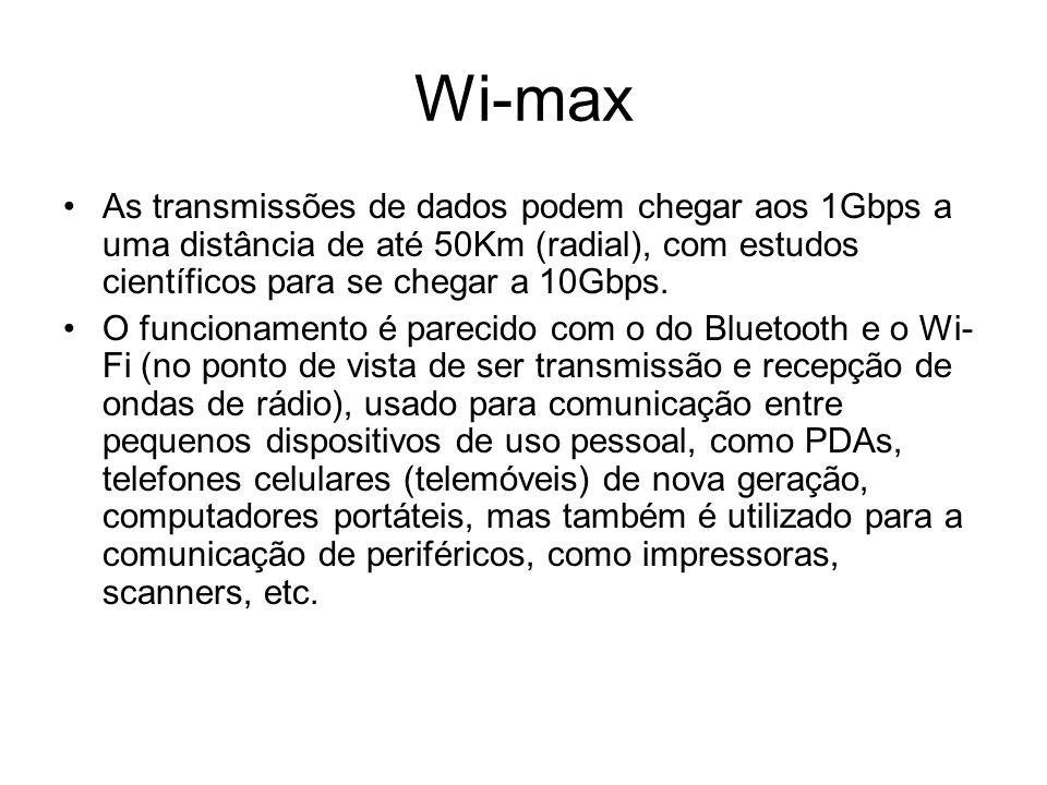 Wi-max As transmissões de dados podem chegar aos 1Gbps a uma distância de até 50Km (radial), com estudos científicos para se chegar a 10Gbps. O funcio