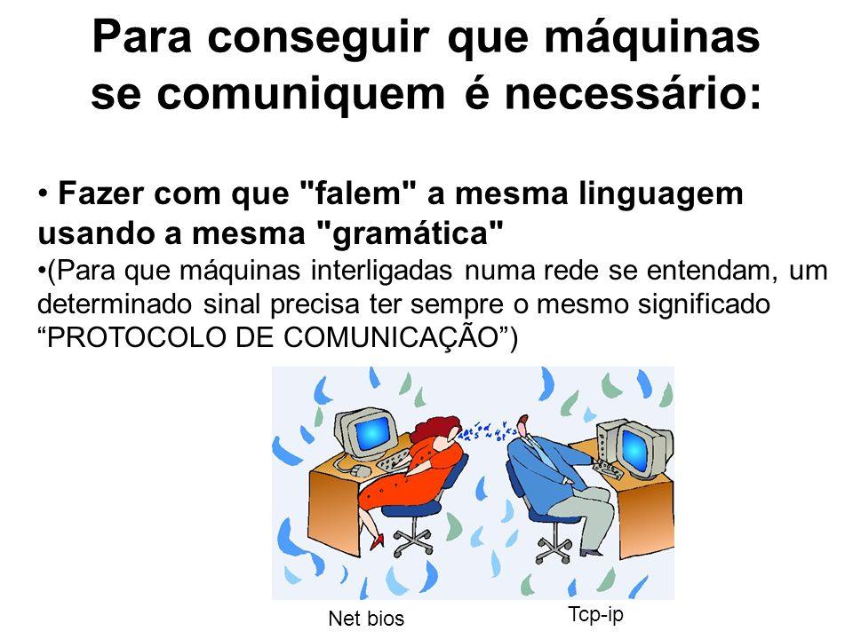 LAN Modo de uso: Os usuários executam tarefas a partir de seus computadores.
