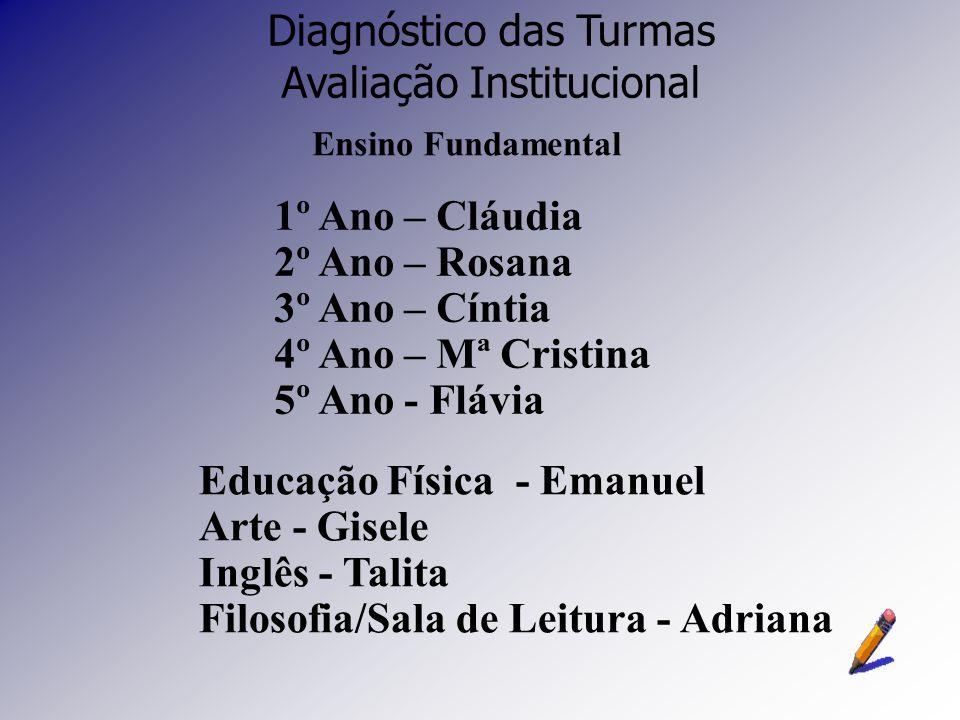 Diagnóstico das Turmas Avaliação Institucional Ensino Fundamental 1º Ano – Cláudia 2º Ano – Rosana 3º Ano – Cíntia 4º Ano – Mª Cristina 5º Ano - Flávi