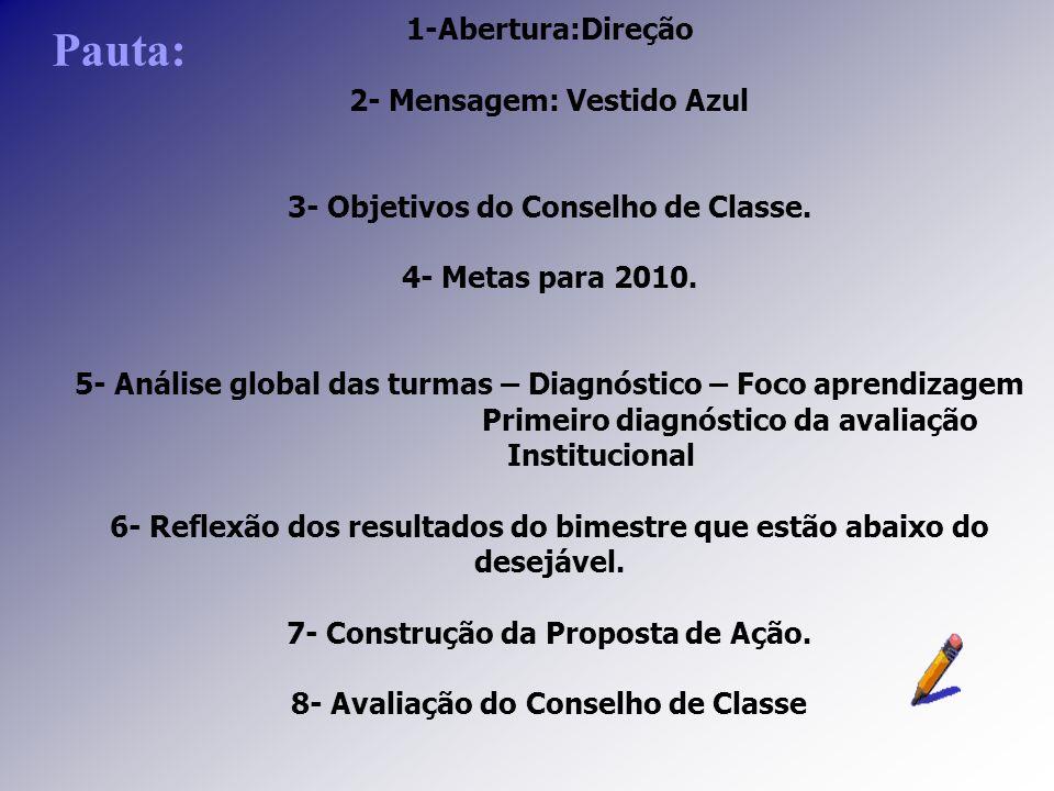 1-Abertura:Direção 2- Mensagem: Vestido Azul 3- Objetivos do Conselho de Classe. 4- Metas para 2010. 5- Análise global das turmas – Diagnóstico – Foco