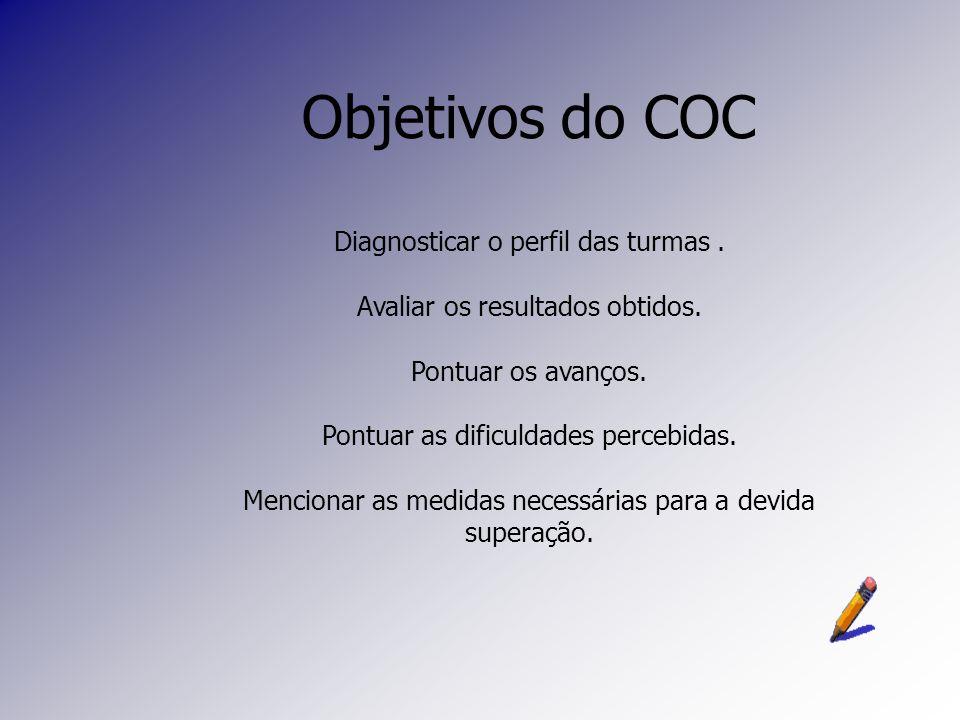 Objetivos do COC Diagnosticar o perfil das turmas. Avaliar os resultados obtidos. Pontuar os avanços. Pontuar as dificuldades percebidas. Mencionar as