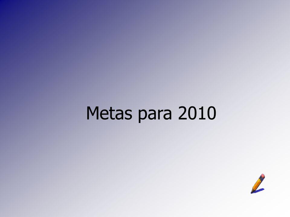 Metas para 2010